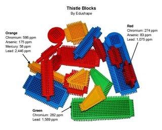 Blocks w_thistle_blocks