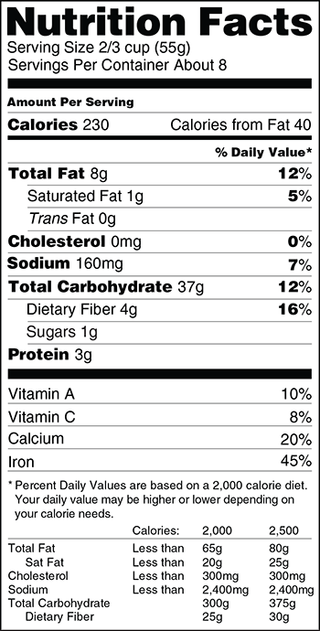 Food Label Current Label ucm387149