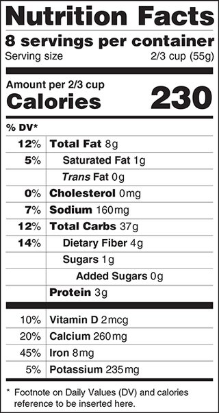 Food Label Proposed ucm387151