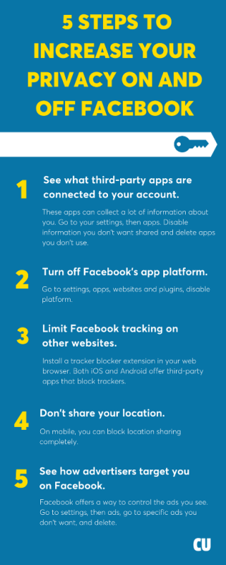 What should you do about Facebook apps? - The Survive and