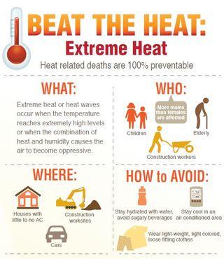 Heat infographic-extreme-heat