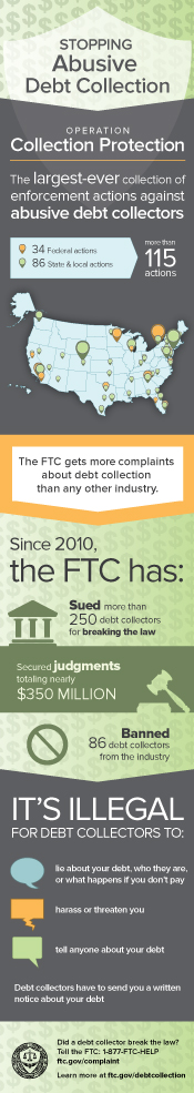 Debt-collection-infographic-175px