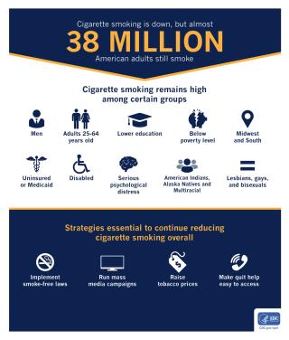 Smoking-rates-declining-lg