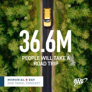 Memorial-Day-Travel-Forecast_car