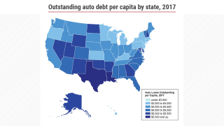 USPIRG Outstanding Auto Debt Per Capita by State 2017