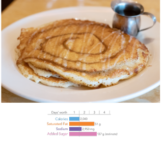 Cheesecake Factory_Cinnamon Roll Pancakes_Xtreme Eating Award From CSPI