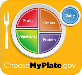My Plate From Dietary Guidelines 2015-2020