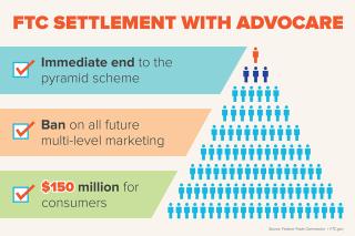 Advocare_consumer_ed_graphic