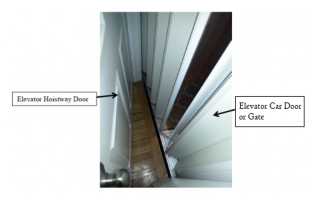 Elevator Hazard in Vacation Rentals Children Trapped Resulting in Injuries or Deaths