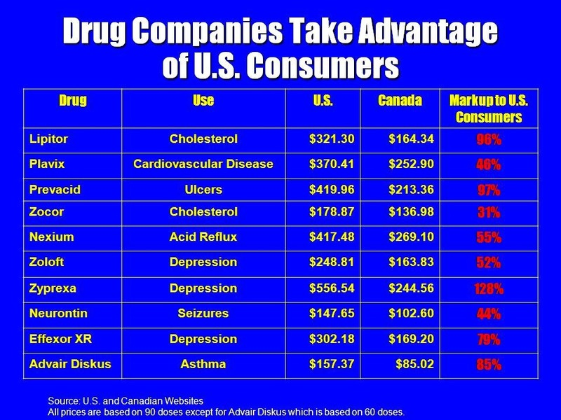 Drug_chart_20070307_advantageofco_7
